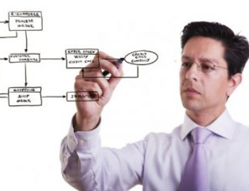 دوره نقشه راه مدیریت فرایندهای کسب و کار