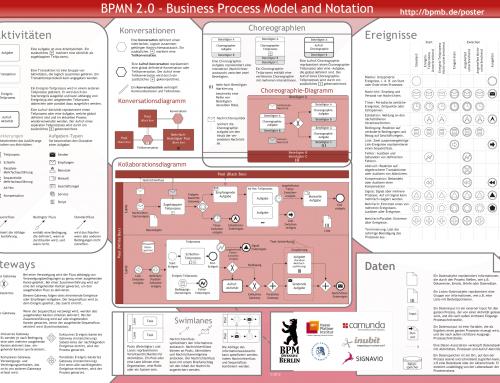 کارگاه مدلسازی فرایندهاو استاندارد BPMN 2.0