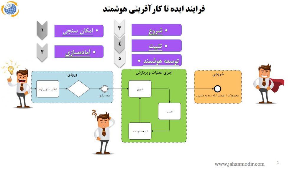 apqc image