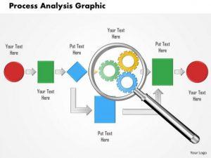 تحلیل فرآیندهای کسب و کار 03