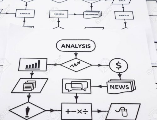 تجزیه و تحلیل جریان (Flow Analysis)