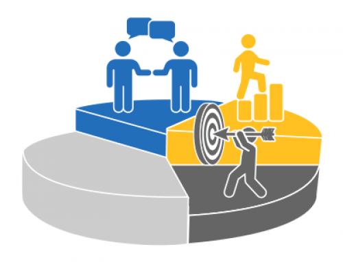 کارهای مدیر در کسب و کار سیستمی چیست؟