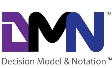 استاندارد BPMN 2