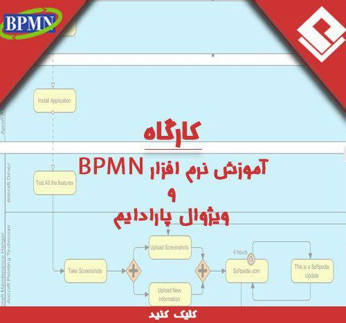 BPMN VP