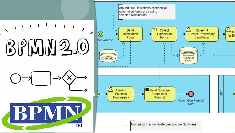BPMN به زبان ساده