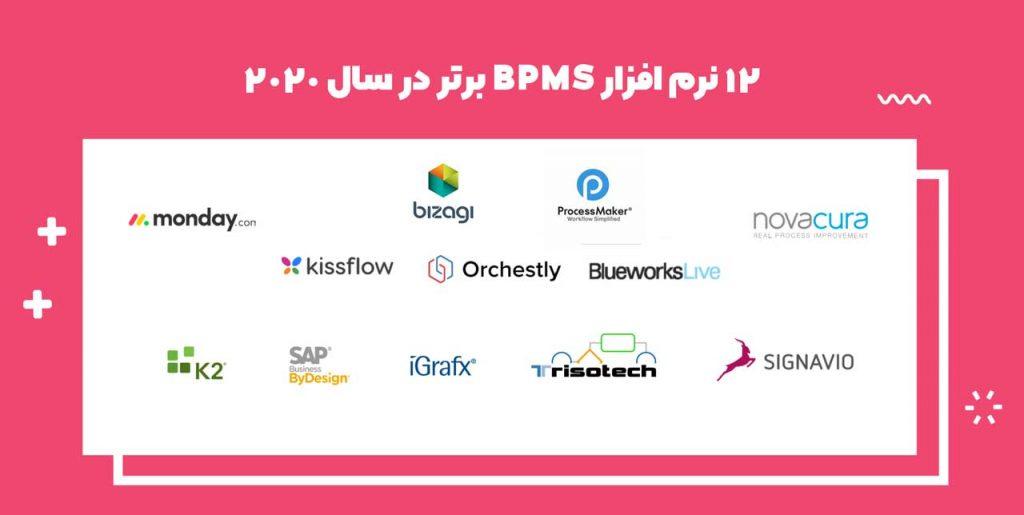 12 نرم افزار BPMS برتر سال 2020