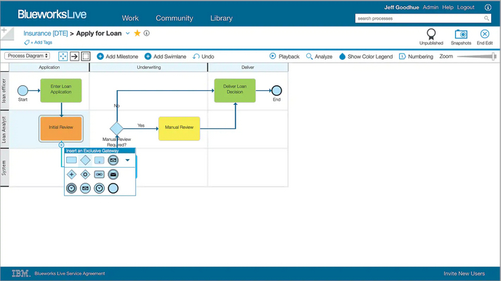 نرم افزار bpms - محیط IBM Blueworks Live