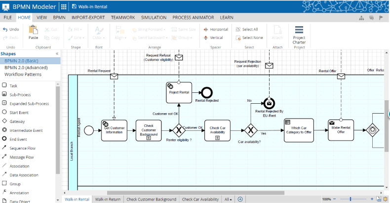 نرم افزار bpms - محیط کاربری Trisotech