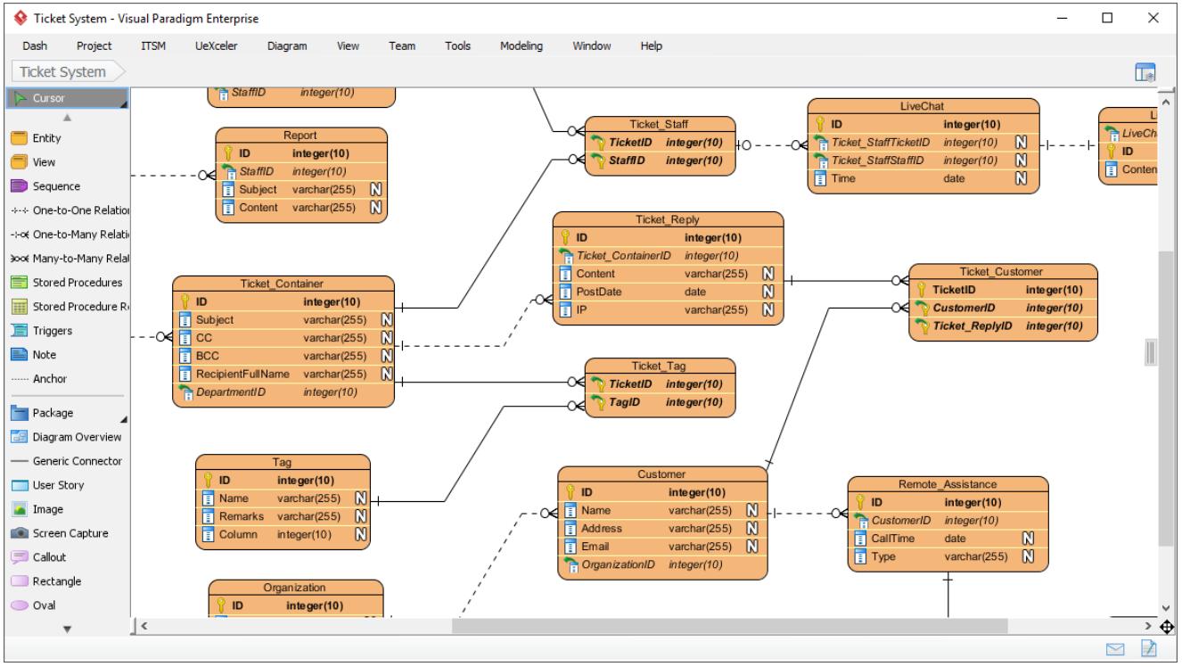 نرمافزار Visual Paradigm